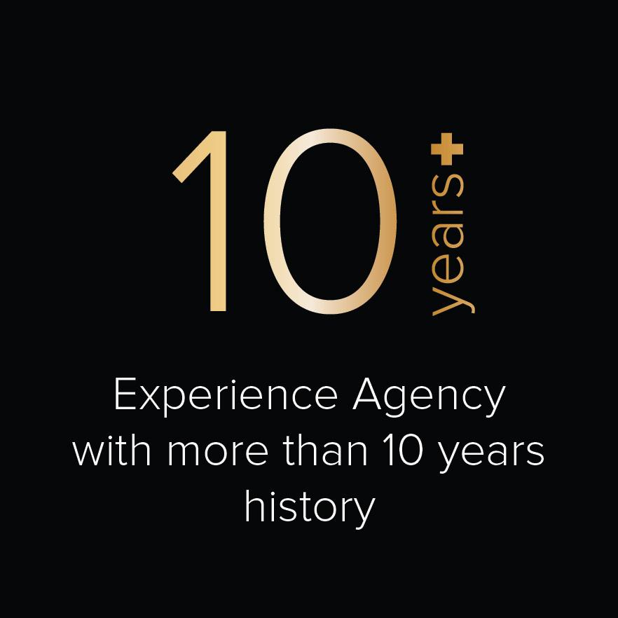 10-Years-Branding-Agency